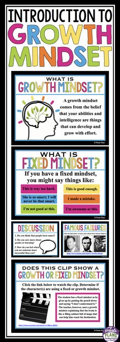 Introduce growth mindset to your students with this ready-to-use resource. After viewing this presentation, participating in the video activity prompts, and reading the handout, students will have a strong understanding of growth and fixed mindset! What Is Growth Mindset, Growth Mindset Classroom, Growth Mindset Activities, Fixed Mindset, Growth Mindset Lessons, Growth Mindset For Kids, Social Emotional Learning, Social Skills, Classroom Community