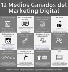 12 Medios Ganados del Marketing Digital #infografia #marketing #marketingdigital Marketing Digital, Online Marketing, Marca Personal, Community Manager, Management, Social Media, Journal, Infographics, Tips