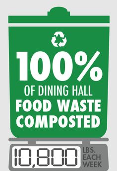 Composting now measured in tons after UGA dining halls join sustainability effort