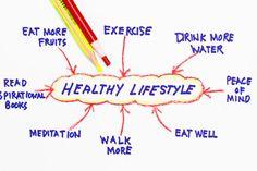 estilo de vida saudável: exercício, beber mais água, paz de espírito, comer bem, andar mais, meditação, ler livros de inspiração, comer mais frutas