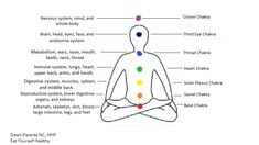 Reiki Healing Energy for the Mind, Body, and Spirit