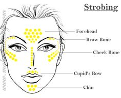 Makeup Identity: What is strobing?Strobing isthe new way of adding ...