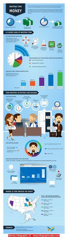 #BusinessFibernetics