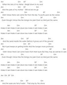 Ed Sheeran - Make it Rain Chords Capo 4