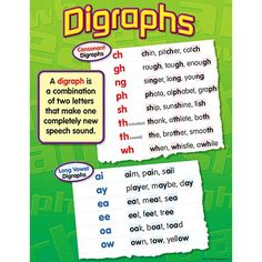 This chart offers many examples of digraphs (two-letter combinations that make new speech sounds). Features both consonant and long-vowel digraphs used as begin