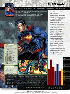 DC Universe Power Profiles