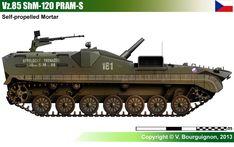 Vz.85 ShM-120 PRAM-S