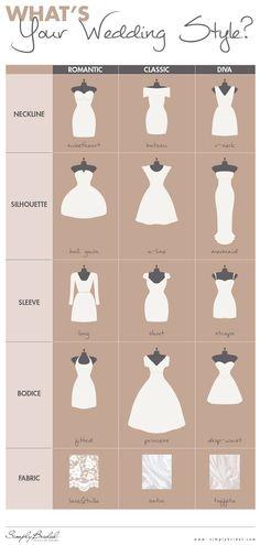 Inspiração: Vestido de Noiva, qual o seu estilo?