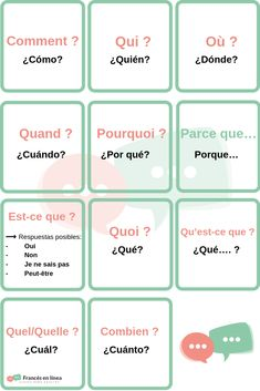 French Videos For Kids Sight Words French Videos Aesthetic French Language Lessons, French Language Learning, French Lessons, French Travel Phrases, French Phrases, Study French, Learn French, Phrase Interrogative, Kids Sight Words