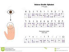 hebrew-alphabet-braille-font-blind-people-vector-illustration-67575741.jpg (1300×989)