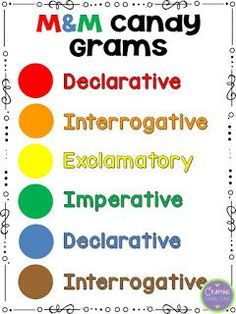 Review the 4 types of sentences with candy grams! Check out this grammar activity plus four more engaging grammar games for upper elementary students! This blog post contains FREEBIES, too!