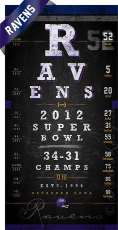 Baltimore Ravens Super Bowl 2012 Eye Chart  by RetroLeague on Etsy, $24.50