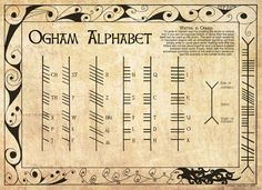 Ogham Alphabet, a medieval alphabet used in early Irish and Celtic cultures...