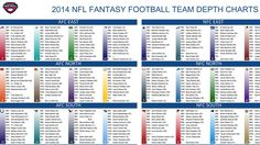 A collection of downloadable, printable cheat sheets for the 2014 fantasy football season.