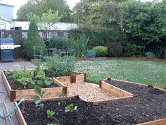 Edible Horizons: Edible Landscaping in Portland