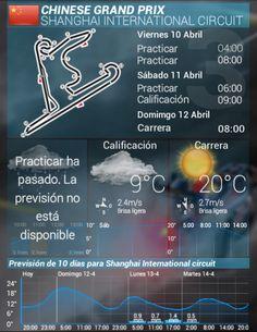 Previsión meteorológica para la carrera del GP de China F1 2015