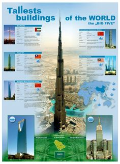 worlds tallest buildings... photographic approach giving feeling of scale