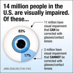 Is glaucoma treatable yahoo dating