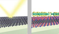 Interactions in Designer Materials Unveiled https://www.physics.leidenuniv.nl/index.php?id=11573&news=1006&type=LION&ln=EN