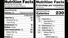 What the Nutrition Label changes mean for you.