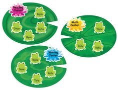 Add whimsy and versatility to your classroom management with these adorable frogs and lily pads. Use this set to promote positive interaction, manage centers, and track goals, such as progress with math or reading skills, stages in the writing process, number of books read, and more. Also, a great way to organize your classroom!