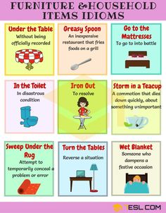 Building Idioms and Sayings! Learn useful expressions and idioms related to building in English with meaning, ESL picture and example sentences. English Vinglish, English Writing, English Study, English Words, English Lessons, English Grammar, Learn English, English Class, English Sentences