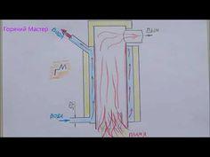 Теплообменник / Simple and inexpensive homemade heat exchanger built into the furnace of brick - YouTube