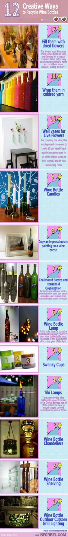 12 Creative Ways To Recycle And Reuse Wine Bottles…
