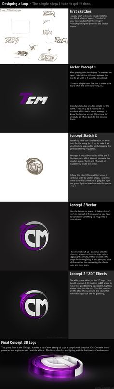 Logo creation process