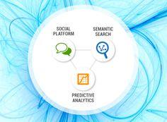 Declara объединяет сразу три сервиса: профессиональная соцсеть, умный поисковик и прогнозирующая аналитика