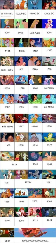 Disney movies chronology