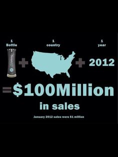 In just 1 year Nerium reached sales of 100 million in sales! What are you waiting for? Become a part of one if the fastest growing small businesses out there in a leading industry...skincare! Www.clairehibbard.nerium.com