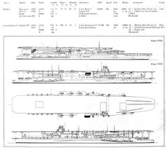 "japanese carrier amagi | HIJMS ""Kaga"" showing her original appearance. 1930"