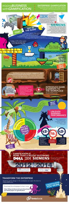 #infografia Mezclando los negocios con gamificación | Mixing Business with Gamification #Infographic