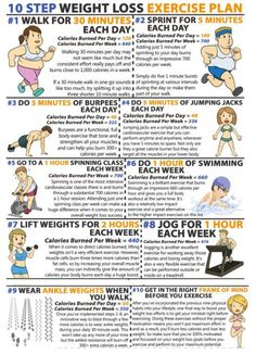 with modifications: kettlebell workout for half of the walk time.  skip the swimming and spinning (no gym) and I'm going to delete ankle weights.   I will add 10m minimum yoga practice per day.