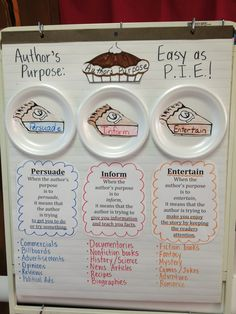 Author's Purpose:  Easy as P.I.E.!    Persuade, Inform, & Entertain - Love the design of this anchor chart!
