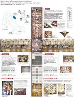 sixtina - Twitter Search Plans Architecture, Historical Architecture, Michelangelo, Sistine Chapel Ceiling, Home Studio Music, Modelos 3d, Classic Paintings, Antique Photos, Art Lessons