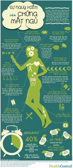 Sự nguy hiểm của chứng mất ngủ Chỉ cần 1 tuần thiếu ngủ sẽ làm thay đổi hoạt động của gen trong cơ thể chúng ta. Gen có tác dụng điều khiển phản ứng cơ thể chống lại căng thẳng, khả năng miễn dịch, khả năng chống viêm, sưng và sức khỏe tổng thể của con người. Đăng tại: Facebook.com/yhoccongdong Sưu tầm: http://yhoccongdong.com