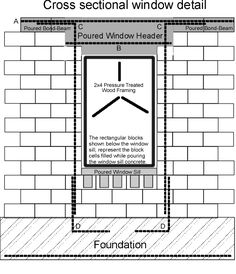 Steelmaster Blog Construction Tips Window Installation