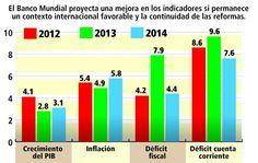 Pobreza y desempleo deben ser prioridad - Diario El Heraldo Honduras
