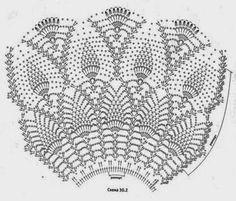 Gorgeous crochet pattern baby dress - free step by step - Crochet Knitting Beau Crochet, Crochet Baby Dress Pattern, Crochet Girls, Crochet Baby Clothes, Crochet Chart, Crochet Patterns, Crochet Toddler, Crochet Designs, Crochet Diagram