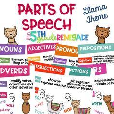 Parts of Speech Posters ~Llama AlpacaTheme~ Adverbs, Prepositions, Reported Speech, Nouns And Verbs, Llama Alpaca, Parts Of Speech, Classroom Decor, Language Arts, Grammar