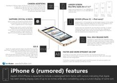 iPhone 6 (runored) features #infographic