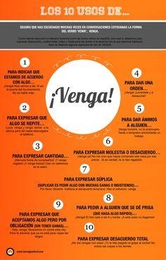 Cursos de español en Valencia: los usos de venga