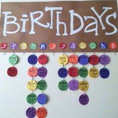 Awesome idea, no moreway forgotten birthdays.