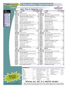 13_day_diet_menu_plan_1000_calories_a_day_paleo_foods-page1.jpg 850×1,100 pixels