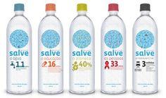 Grafous :: Diseño Gráfico Social, Sostenible y Activista :: Agua Salve