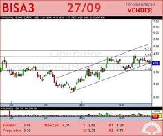 BROOKFIELD - BISA3 - 27/09/2012 #BISA3 #analises #bovespa