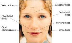 Best skin care treatments for wrinkles effective anti aging skin care,best at home wrinkle treatment homemade daily skin care routine,natural face moisturiser recipe facial services. Botox Injection Sites, Botox Injections, Nasolabial Folds, Red Light Therapy, Skin Care Remedies, Healthy Skin Care, Anti Aging Tips, Beauty Care, Beauty Tips