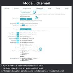 Modelli di email, apri, modifica e traduci i tuoi modelli di email, utilizza variabili diverse per i modelli di email, utilizzare istruzioni condizionali e ciclo foreach per i modelli di email.